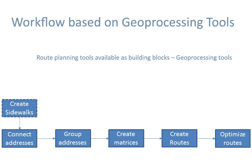 High Density Route Planning for ArcGIS workflow