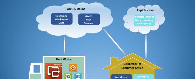 Workforce Planner for ArcGIS