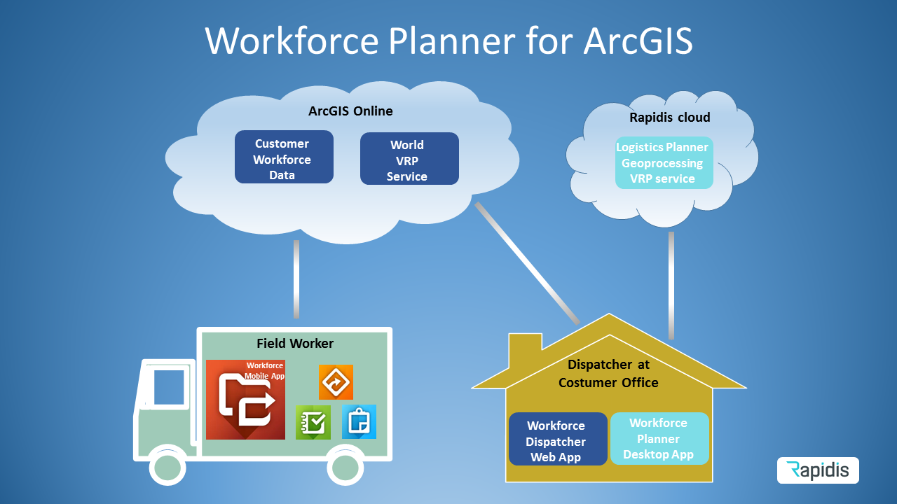 Ny Workforce Planner App til ArcGIS